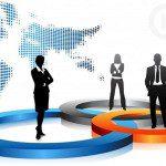 Những điều kiện kinh doanh lữ hành quốc tế