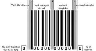 Cấu tạo mã số mã vạch sản phẩm theo quy định mới nhất
